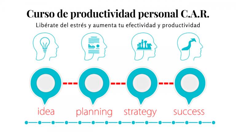Curso de productividad personal C.A.R.